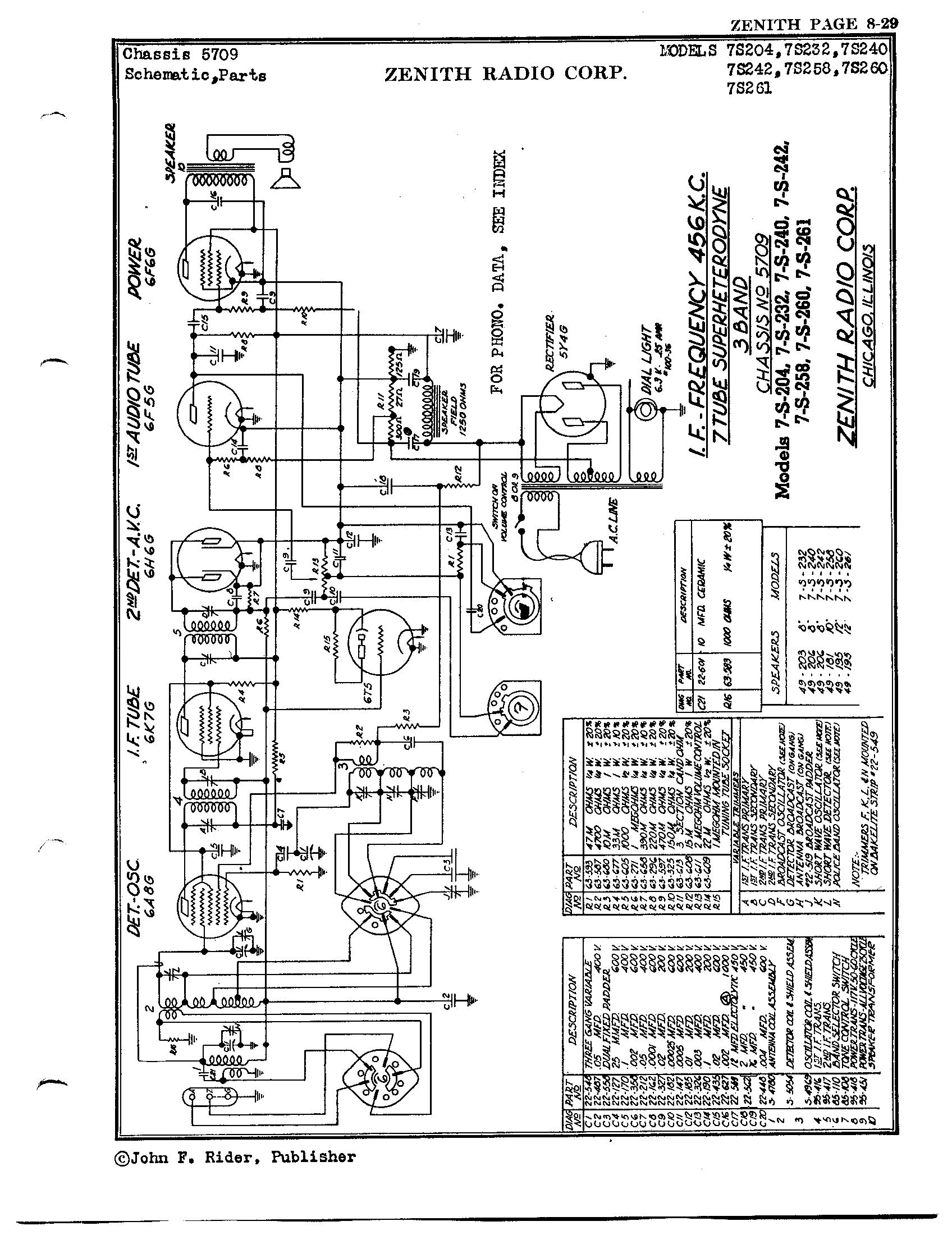 radio schematics for sale