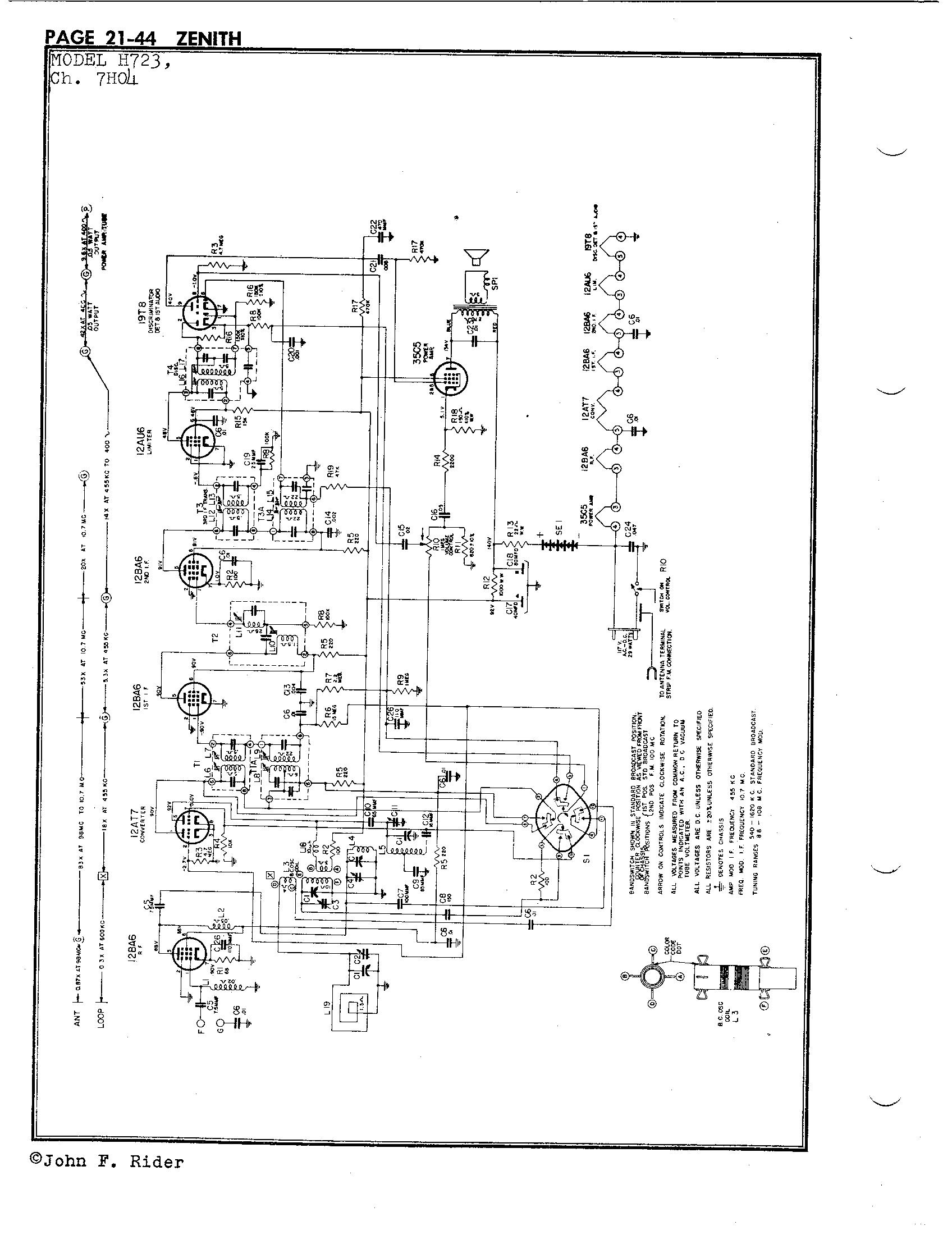 zenith schematics radio