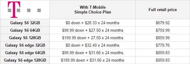 t-mobile-galaxy-s6-price