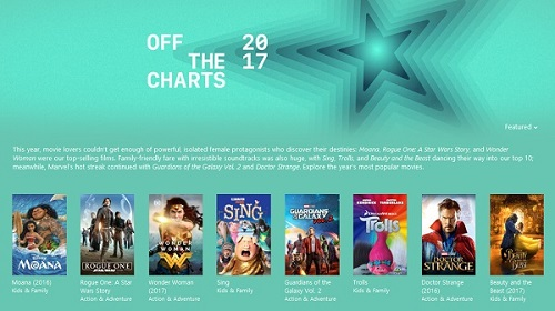 Best iTunes Charts 2017 Bestselling Movies on iTunes Store
