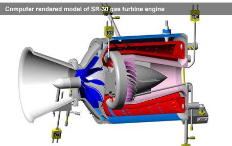 MiniLab Educational Gas Turbine Jet Engine Turbine Technologies
