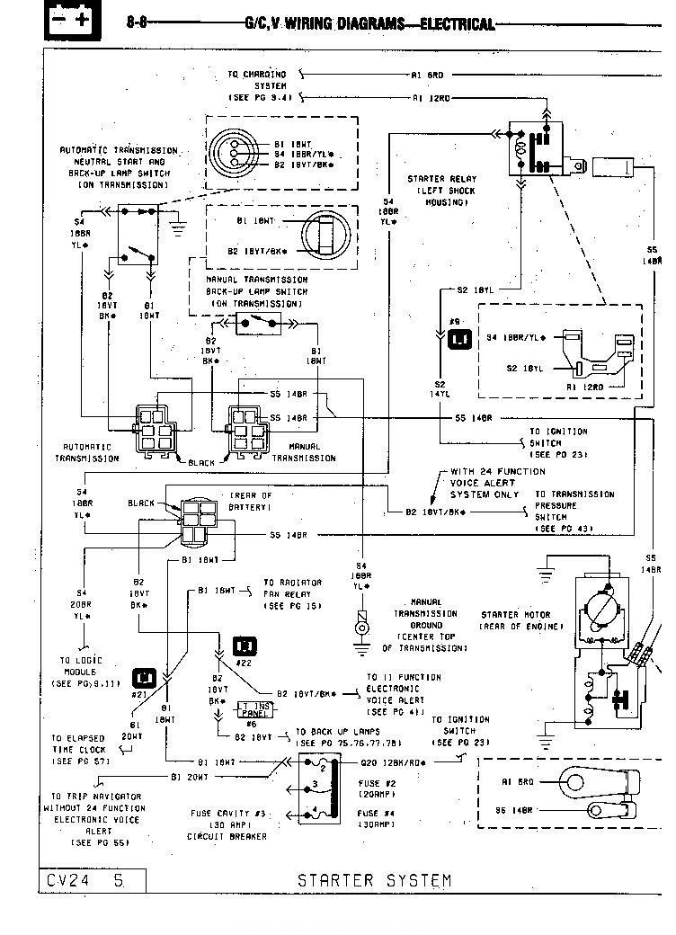 88 chevy truck starting wiring diagram