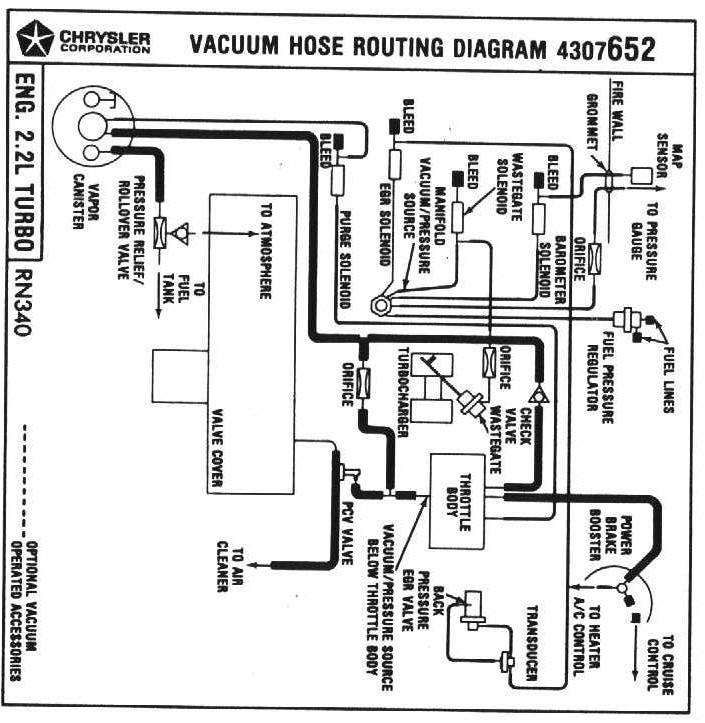 95 dodge stratus engine diagram