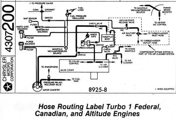 Wiring Diagram Together With Dodge Caliber Fuel Filter On 1989 Jeep