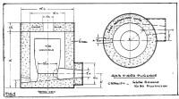 Foundry Furnace Plans - Facias