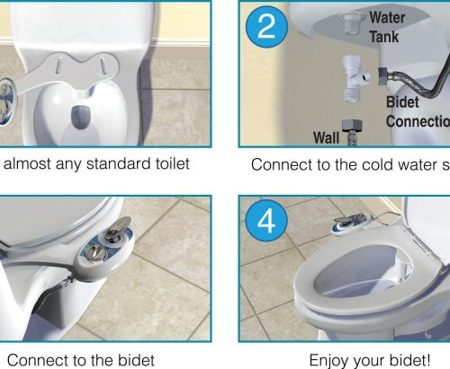 Medium Of Luxe Bidet Neo 320
