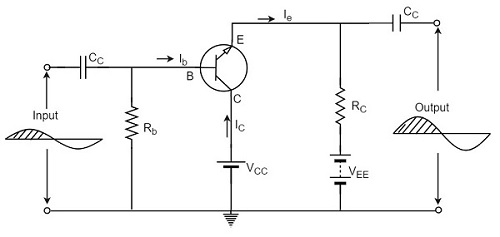 npn common collector amplifiers