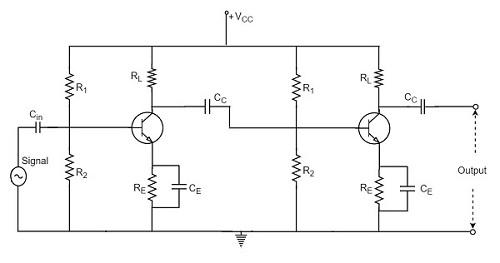 RC Coupling Amplifier