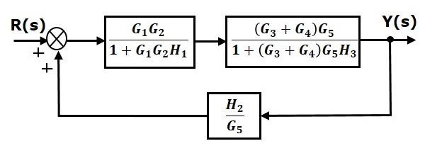 Block Diagram Reduction - Wiring Diagrams Schema