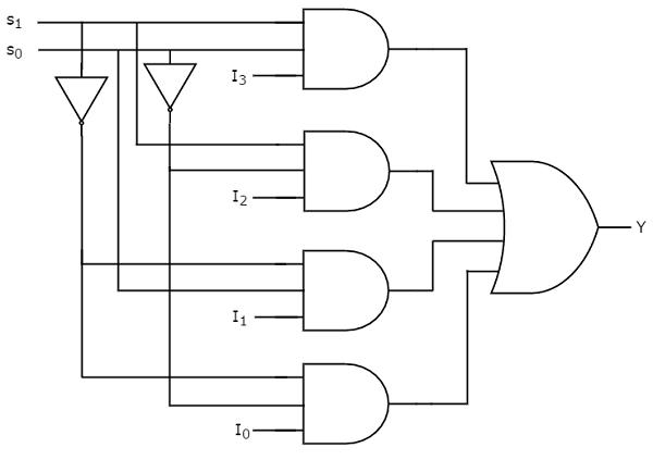 circuit diagram of 4 1 multiplexer