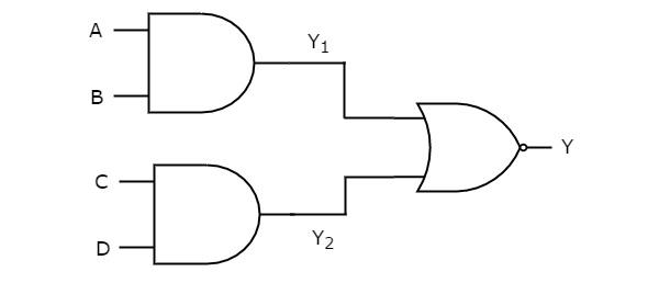 Digital Circuits Two-Level Logic Realization