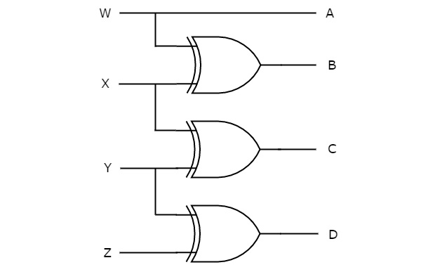 circuit diagram 3 bit parity generator