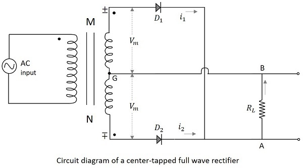centre tap full wave rectifier circuit
