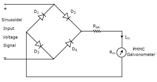 Ac Meter Wiring Diagram - Wiring Data Diagram