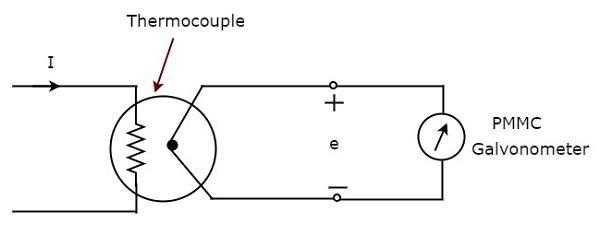 Ammeter Block Diagram Wiring Diagrams