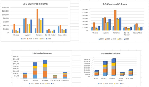 Excel Dashboards Excel Charts - types of excel charts