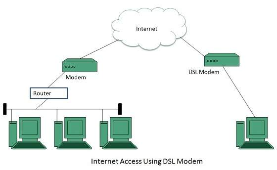 Wiring Diagram For Dsl Inter Wiring Diagram
