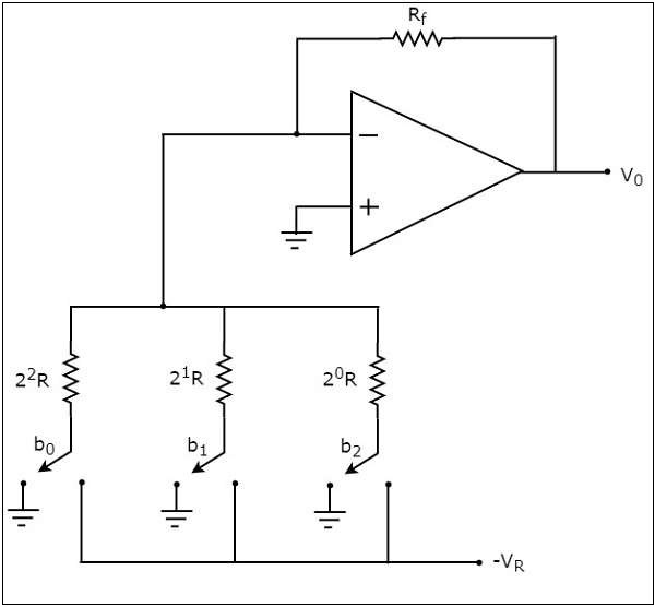 integrated circuits digital and linear