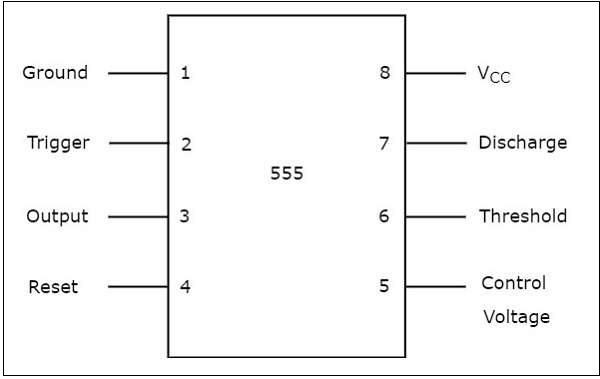 Linear Integrated Circuits Applications 555 Timer