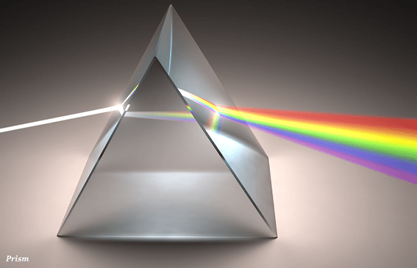 Solar System 3d Wallpaper Physics Refraction Of Light Through A Prism