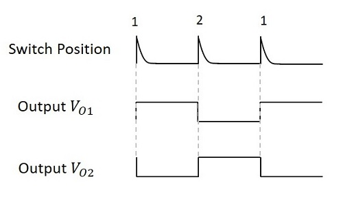 Pulse Circuits Quick Guide