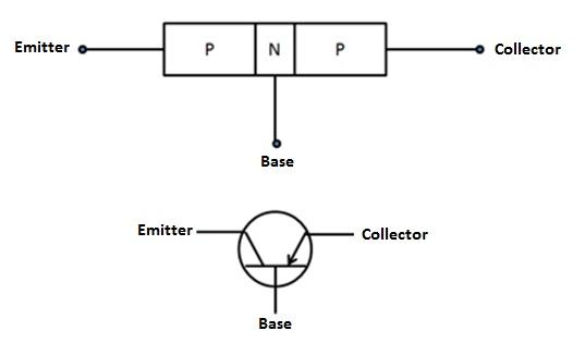 energy band diagram npn