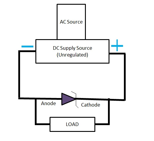 Semiconductor Devices Zener Diode