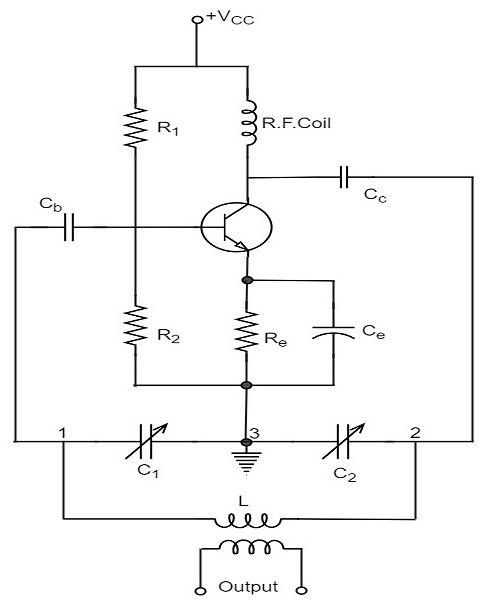 basic principles of the lc resonance circuit