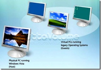 Sistema VHD per Virtual PC