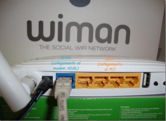 wiMAN_collegamenti