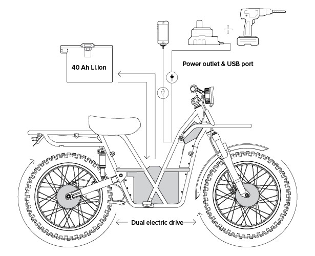 ELECTRIC MOTORCYCLE WORK PLATFORM - Auto Electrical Wiring Diagram