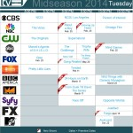 TV Equals Midseason 2014 Tuesday