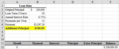 Loan Amortization with Extra Principal Payments Using Microsoft Excel | TVMCalcs.com