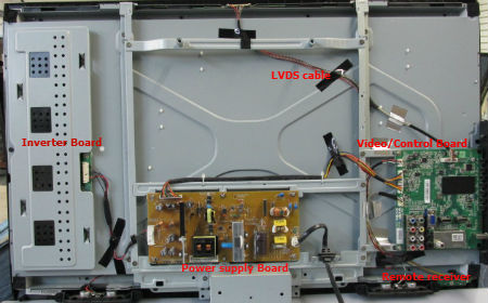 LCD Television Parts Location TVTECHparts