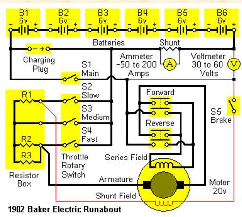 Electric Car Wiring Diagrams circuit diagram template