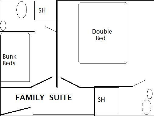FAMILY SUITE PLAN