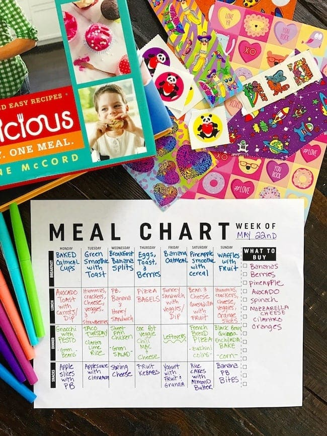 Weekly Meal Plan Printable Two Peas  Their Pod