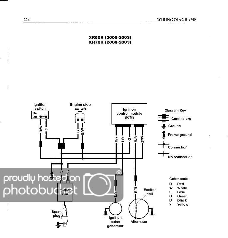wiring diagram for a honda crf 70