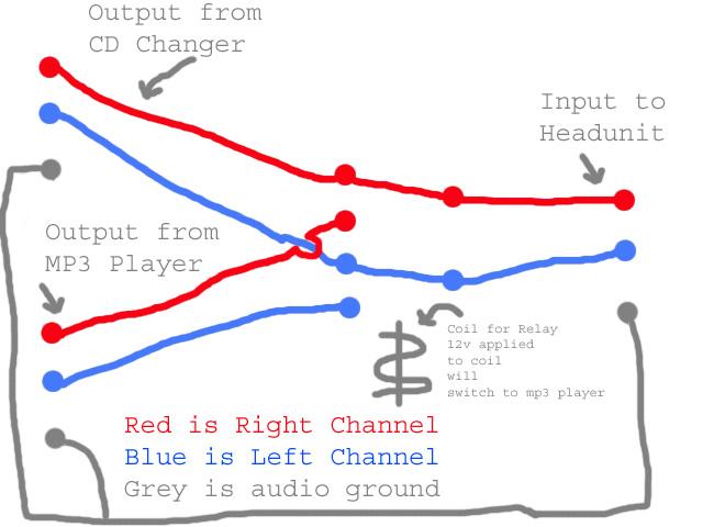 Latching Relay Wiring Diagram Symbols - Symbols Free Download