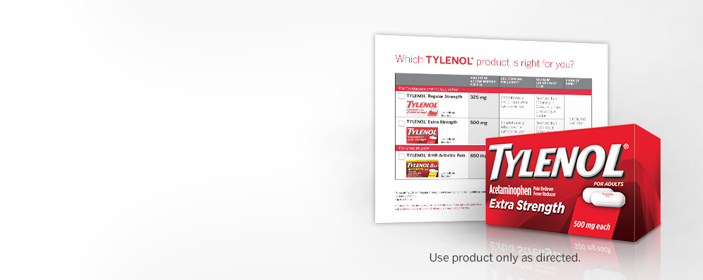 TYLENOL® Dosing Guidelines TYLENOL® Professional