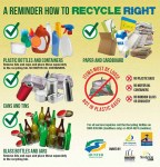 Reminder-how-to-recycle-right