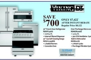 More Kitchen Appliance Packages