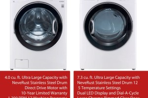 Black Friday Washer/Dryer Specials