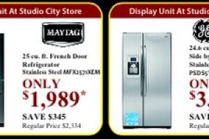 Annual Clearance Sale on Appliances