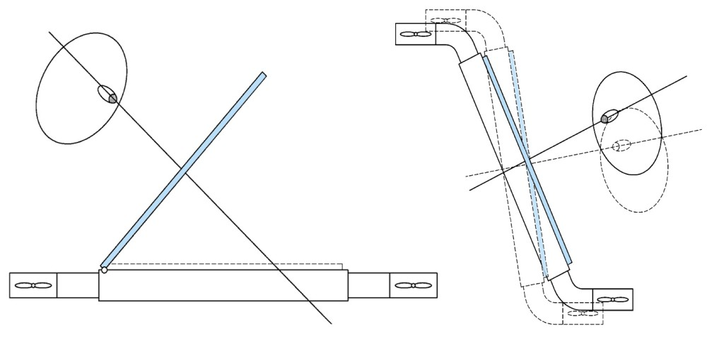 how to design an accelerometer based hand gesture controlled wireless