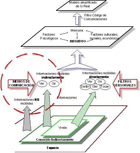 Características del espacio geográfico Único y concreto - chemistry lab report