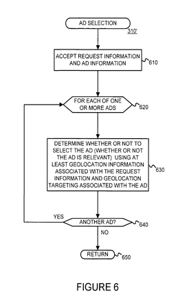 patente-publicidad-localizada