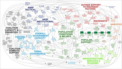 powerpoint estrategias de NATO