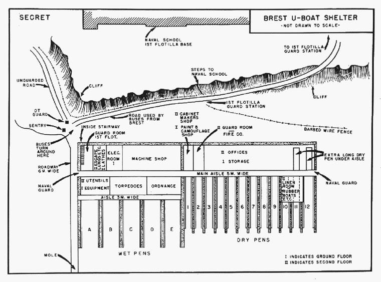 german u boat pens diagram