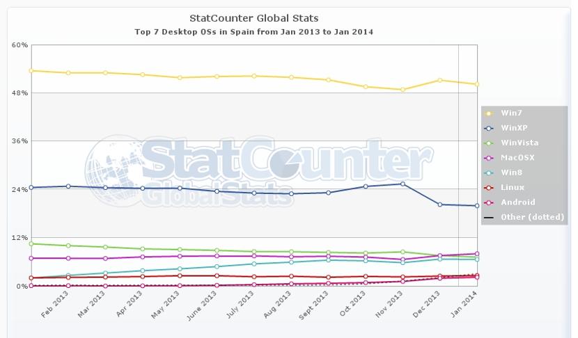 Desktop-stat